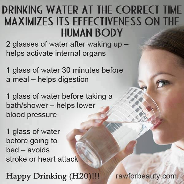 drink water at specific times for best benefits infographic easy