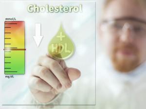 cholesterol meter concept