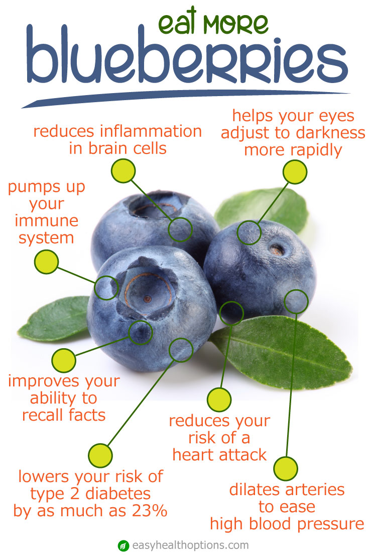 The incredible power of blueberries - Easy Health Options®