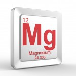 Mg symbol 12 material for Magnesium chemical element