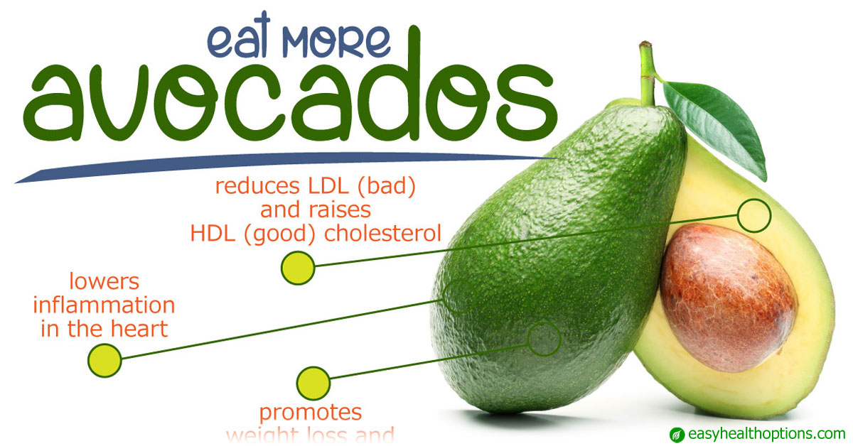 The health benefits of avocados - Easy Health Options®