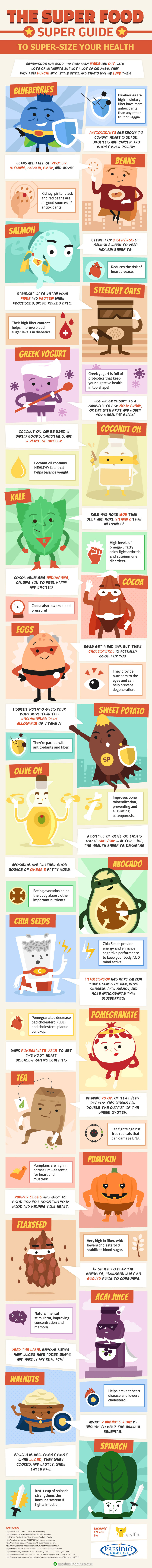 Superfoods that super-size your health [infographic]