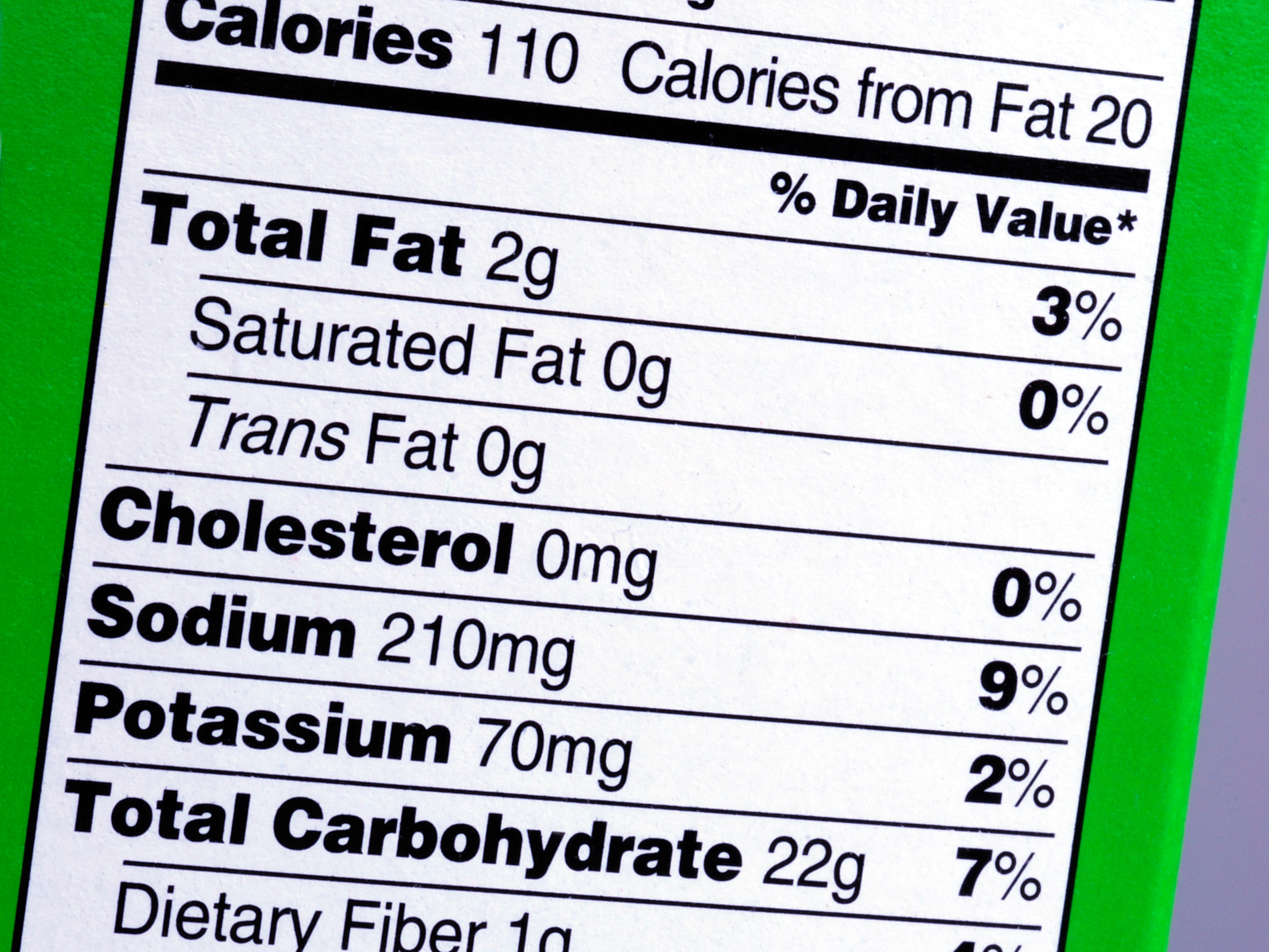 Beware of the most dangerous nutrient in your food
