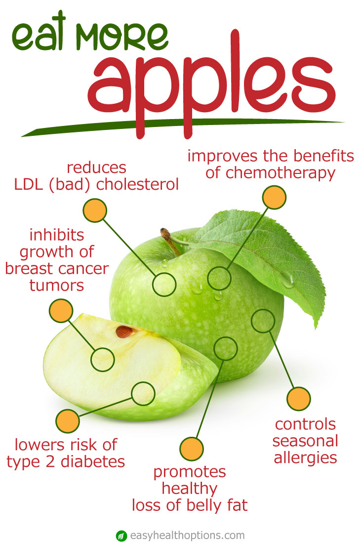 The Health Benefits Of Apples Easy Health Options 174