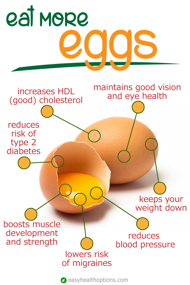 the health benefits of eggs   easy health options