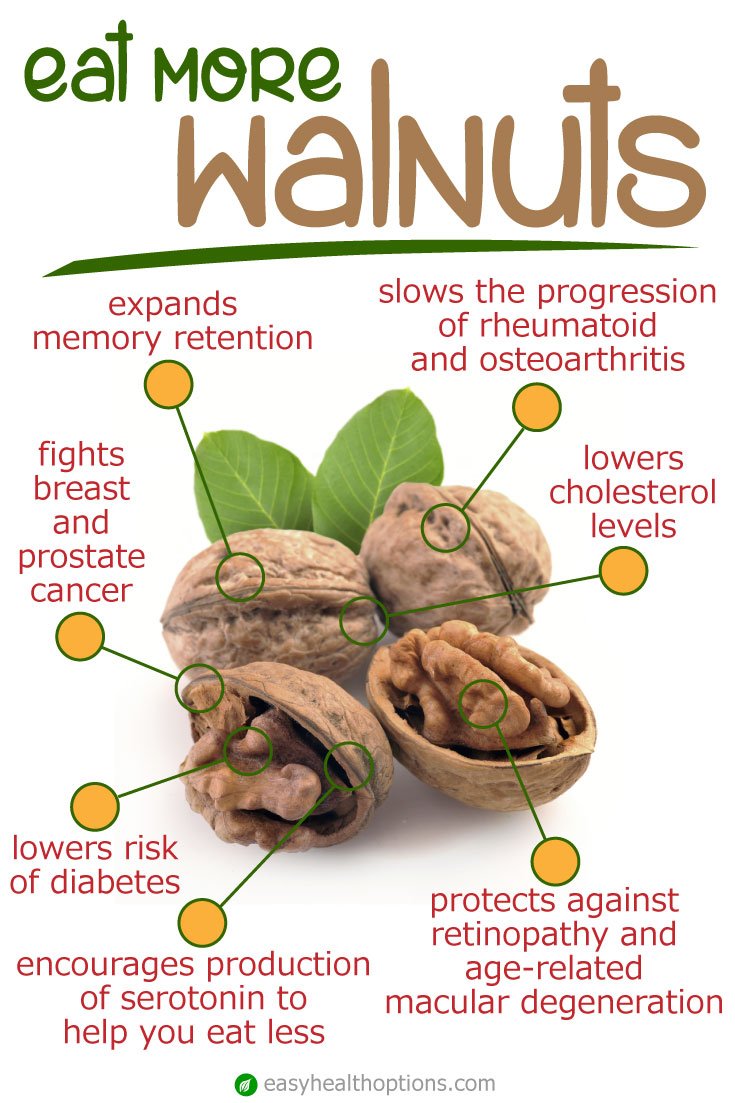 eat-more-walnuts.jpg