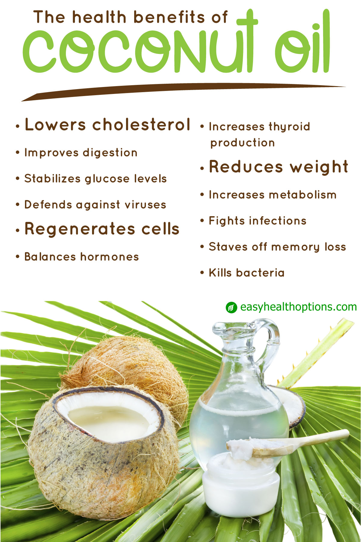 What Is Natural Coconut Water Good For