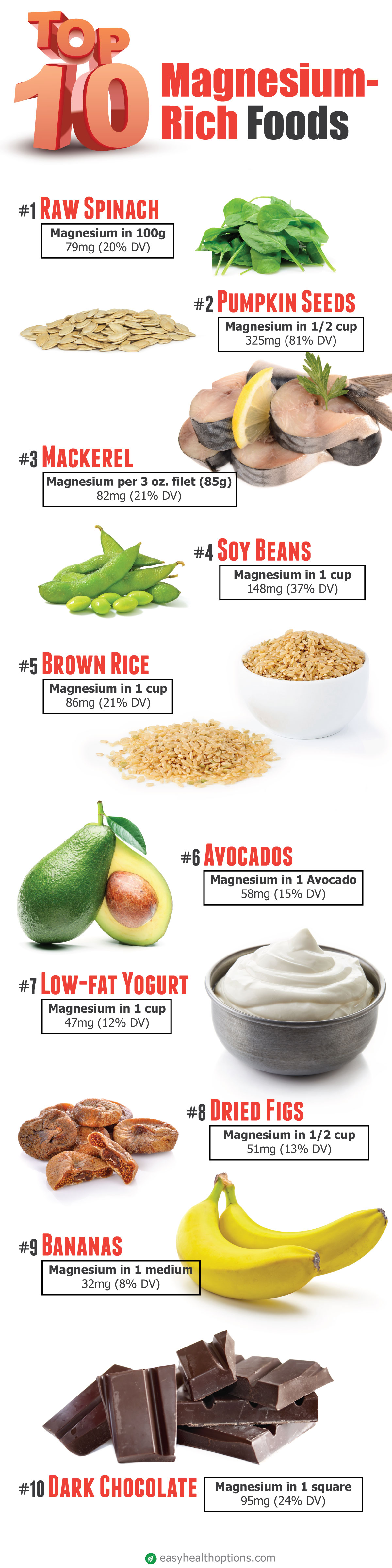 Magnesium citrate rich foods