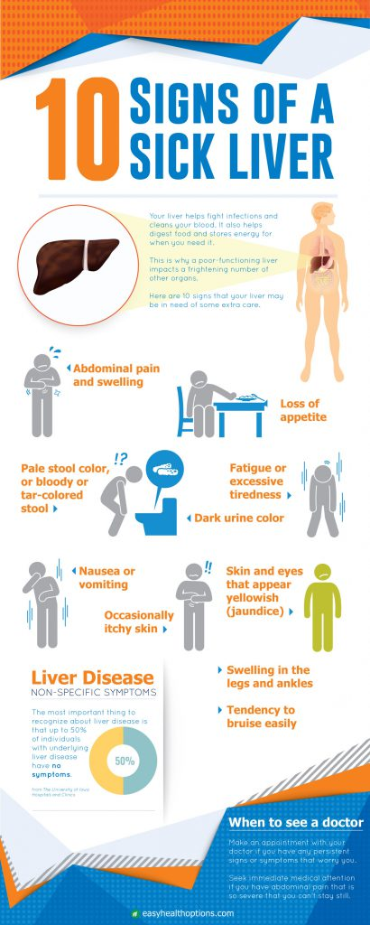 10 signs of a sick liver [infographic]