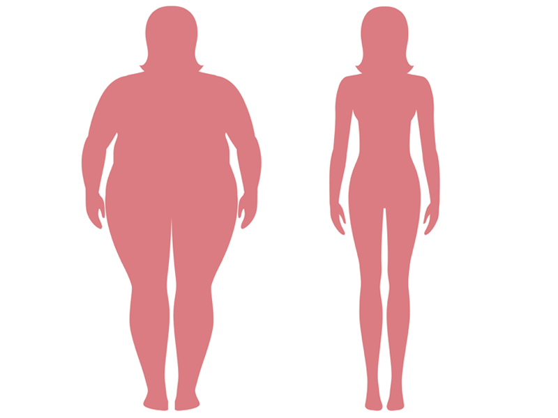 Skinny Fat May Be Worse Than Being Obese Easy Health Options